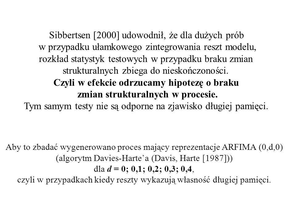 Sibbertsen [2000] udowodnił, że dla dużych prób